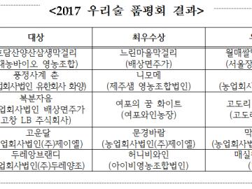 2017 우리술 품평회 수상작 발표