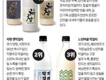 [Hot Focus] 한국 등산인들이 즐겨 먹는 막걸리! 그 인기 순위는?